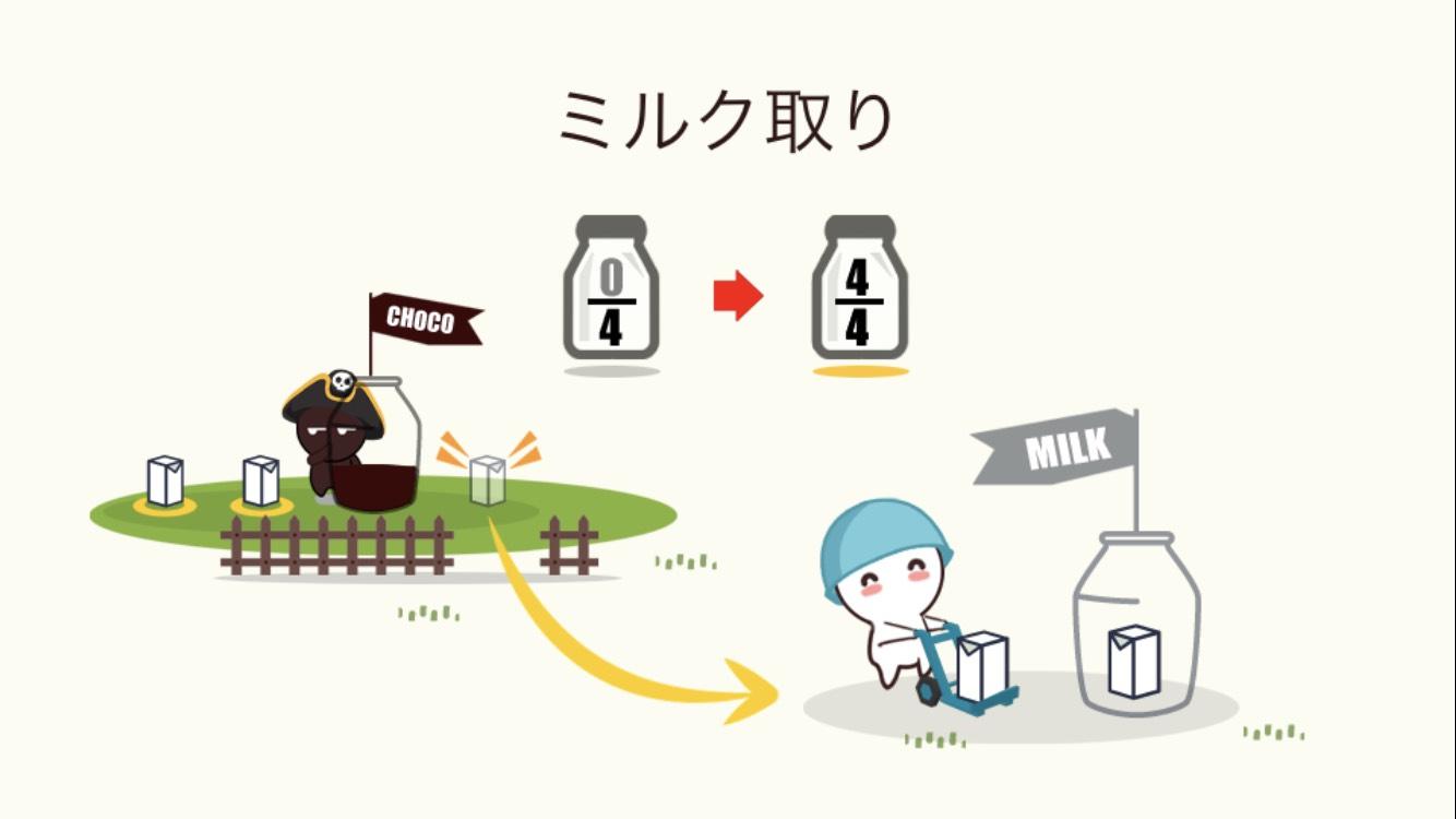 ミルクチョコオンラインのミルク取り
