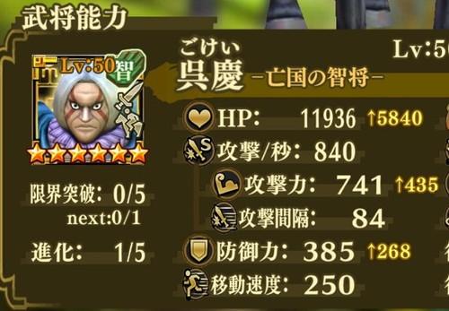 ランキング ナナフラ 副官 ナナフラの重要な副官ランキング!スペシャル版のトップ10は?