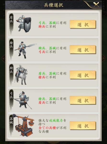 三国志グローバルの各兵種画面