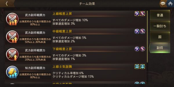 三国ブレードの陣営のチーム効果(副将)