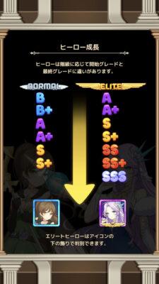 プリンセステイルキャラクター詳細